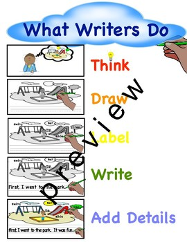 Writers Anchor Chart: TC What Writers Do