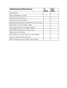 "Writer's Checklist ""Monitoring My Writing"""