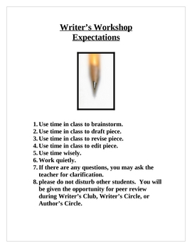Writer's Club Expectations Poster