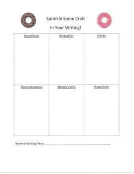 Writer's Craft Graphic Organizer for Beginners