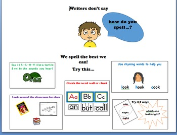 Writer's Don't Ask - Anchor chart and Reminder cards