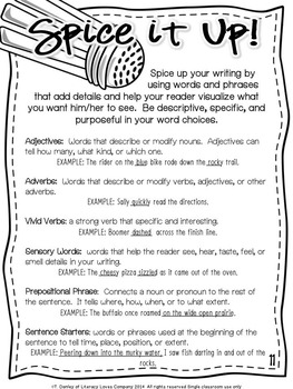 Writer's Handbook {Student Reference Resource} 4th Grade