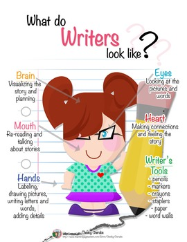 What do Writers Look Like? - Girl {Writer Poster}