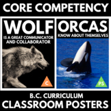 BC Core Competencies Self Assessment Posters | The Six Cedar Trees | Animals