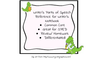 Writer's Notebook Parts of Speech Reference Sheet