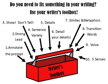Writer's Toolbox Poster