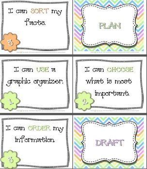 Writer's Workshop 1 - Writing Process Posters and Vocabulary Cards - Common Core