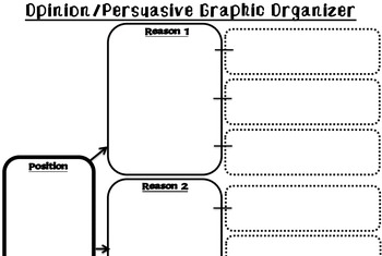 Writer's Workshop: 3 Graphic Organizers