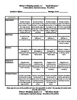Writer's Workshop 4 Point Rubrics correlated to Common Core - 1st and 2nd Grade
