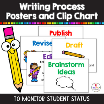 Writer's Workshop:  A Class Monitoring System
