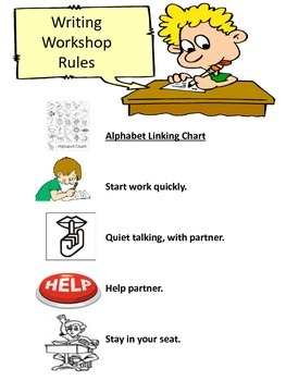 Writers Workshop Anchor Chart
