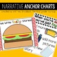 Writing Anchor Charts BUNDLE