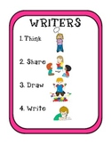 Writer's Workshop Anchor Charts: Getting Started