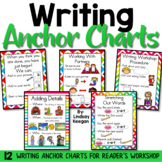 Anchor Charts for Writing/Writers Workshop