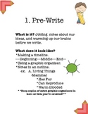 """Writer's Workshop Binder Sheets """"Writing is a Process"""""""