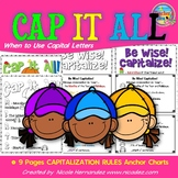 Capital Letters- CAPITALIZATION RULES Anchor Charts