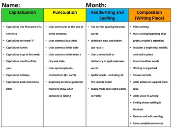 "Writer""s Workshop Data Collection Tool...Monthly or Weekly Snapshot"