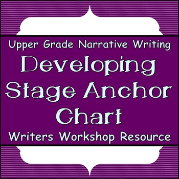 "Writers Workshop: ""Developing"" Strategies Anchor Chart"