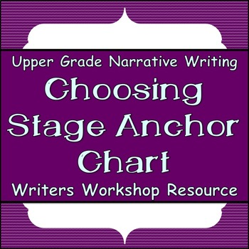 "Writers Workshop: ""Choosing"" Strategies Anchor Chart"