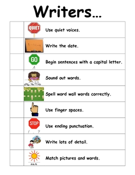 essay workshop checklist