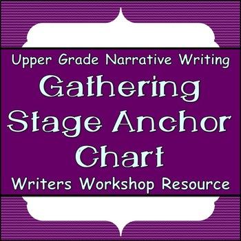 "Writers Workshop: ""Gathering"" Strategies Anchor Chart"