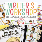 WRITER'S WORKSHOP: WRITING CENTER, PAPERS, POSTERS, ORGANI