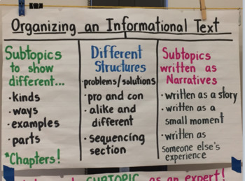 Writers Workshop Grade 3: Unit 2 The Art of Informational Writing