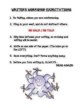 Writer's Workshop Guidelines