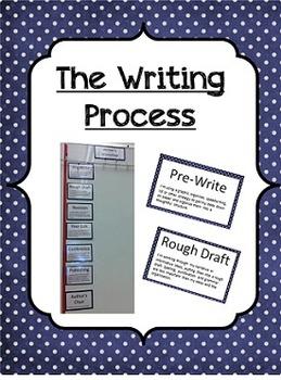 Writer's Workshop Headings
