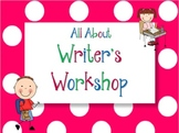 Writer's Workshop Introductory Powerpoint
