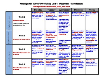 Writer's Workshop Kindergarten Monthly Mini Lessons