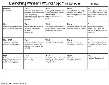 Writer's Workshop Launching Unit