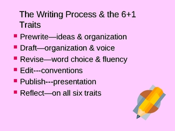 Writer's Workshop: Making it Happen in Elementary Classrooms