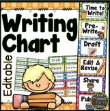 WRITING PROCESS CHART {DOTS CLASSROOM DECOR}