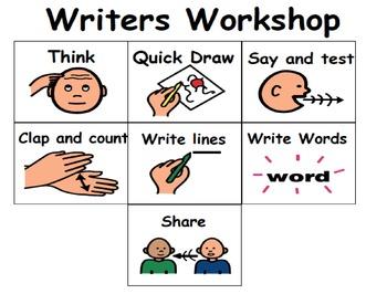 Writers Workshop Resource Bundle! Beginning Grades