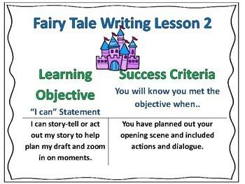 Writing Workshop Objectives