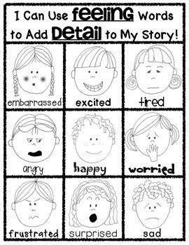 Writers Workshop POSTER: Adding DETAILS using FEELING WORDS.