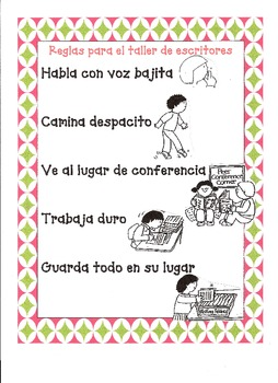 Writer's Workshop Poster Rules In Spanish