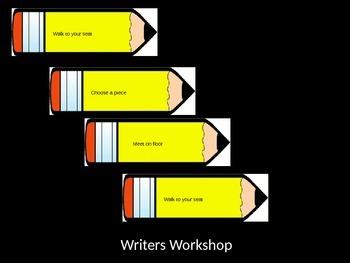 Writer's Workshop PowerPoint