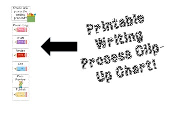 Writer's Workshop- Process Posters, Clip Chart, & Student Resources