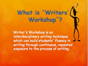 Writers' Workshop Professional Development PowerPoint