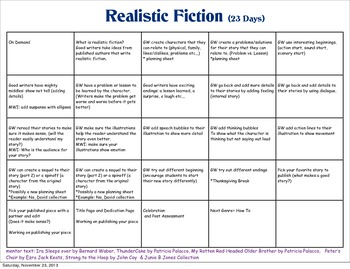 Writer's Workshop Realistic Fiction Unit