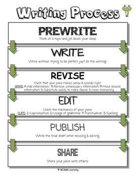 Writer's Workshop Resources - Templates