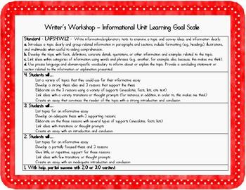 Writer's Workshop Scales