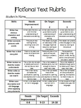 Writer's Workshop Small Moments Rubric