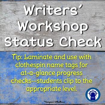 Writers' Workshop Status Check Poster Set