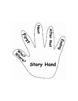 Writing Workshop - Story hand