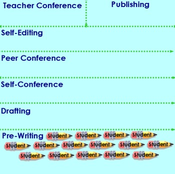 Writer's Workshop Student Accountability