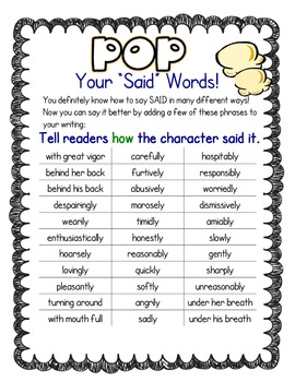Writers Workshop - Student Reference Sheets