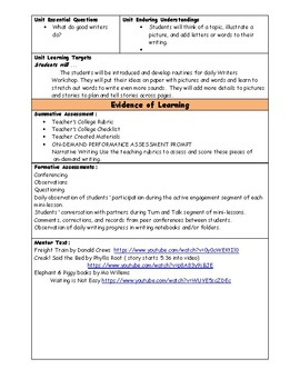 Writers Workshop Unit 1: Launching  Writers Workshop, Kindergarten Lesson Plans
